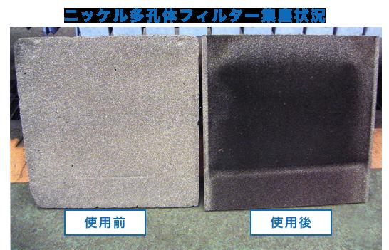 ニッケル多孔体フィルター集塵状況