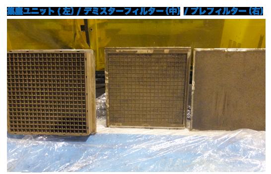 集塵ユニット(左)/デミスターフィルター(中)/プレフィルター(右)