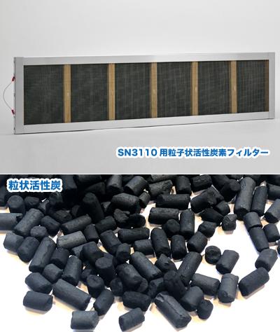 粒状活性炭フィルター